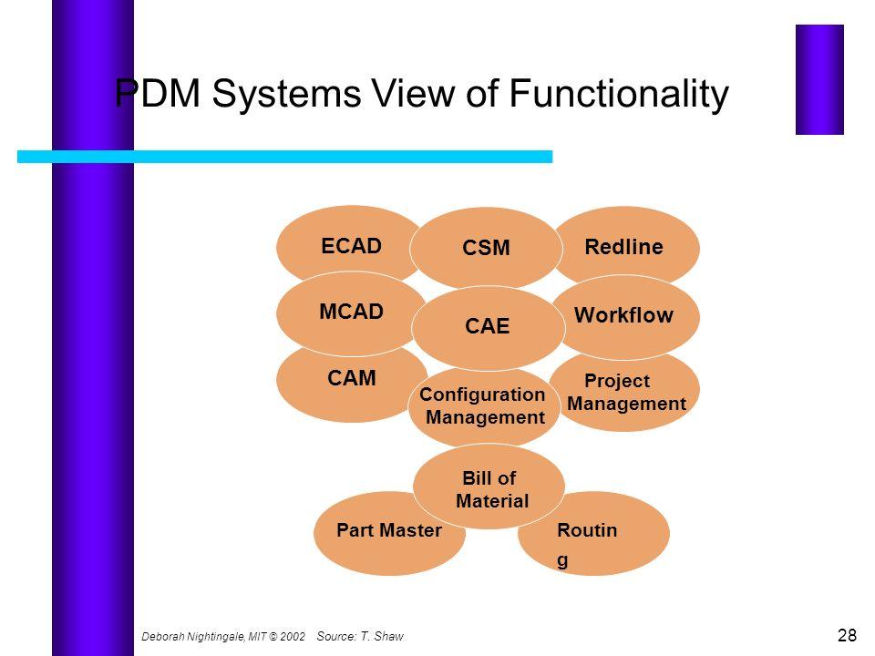 Deborah Nightingale, MIT © 2002 28 Source:T. Shaw PDM Systems View of Functionality ECAD CSM Redline MCAD CAE Workflow CAM Configuration Management Pr
