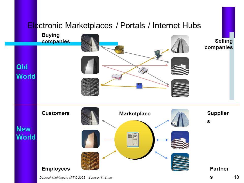 Deborah Nightingale, MIT © 2002 40 Electronic Marketplaces / Portals / Internet Hubs Buying companies Old World New World Selling companies CustomersS