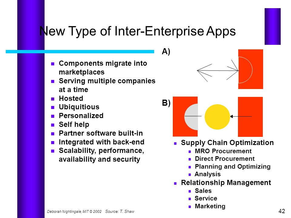 Deborah Nightingale, MIT © 2002 42 Source:T. Shaw New Type of Inter-Enterprise Apps Components migrate into marketplaces Serving multiple companies at