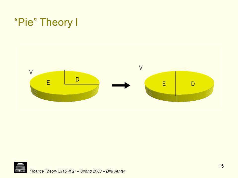 Finance Theory (15.402) – Spring 2003 – Dirk Jenter 15 Pie Theory I