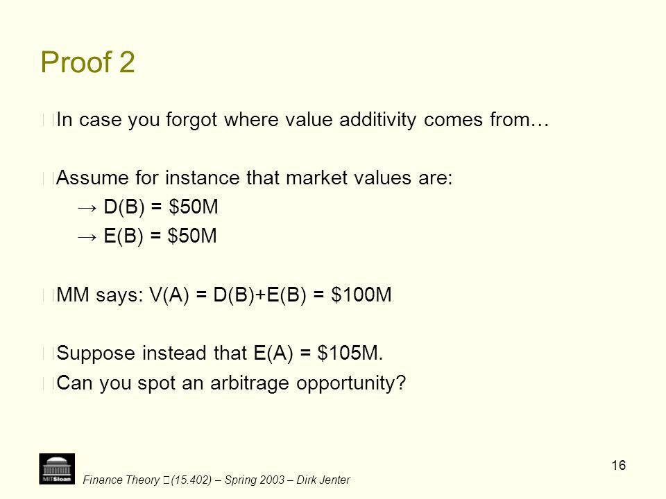 Finance Theory (15.402) – Spring 2003 – Dirk Jenter 16 Proof 2 In case you forgot where value additivity comes from… Assume for instance that market v