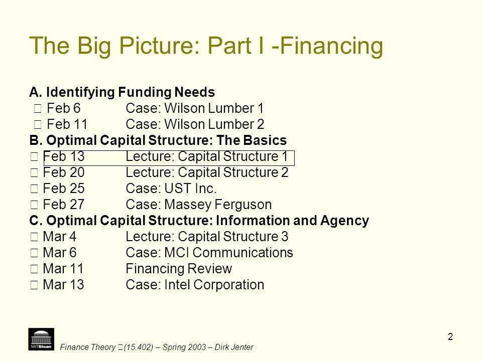 Finance Theory (15.402) – Spring 2003 – Dirk Jenter 2 A. Identifying Funding Needs Feb 6 Case: Wilson Lumber 1 Feb 11 Case: Wilson Lumber 2 B. Optimal