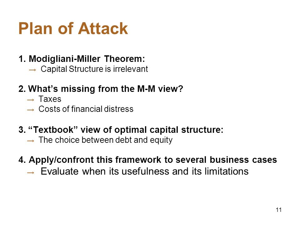 11 Plan of Attack 1. Modigliani-Miller Theorem: Capital Structure is irrelevant 2. Whats missing from the M-M view? Taxes Costs of financial distress