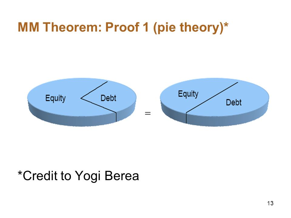 13 MM Theorem: Proof 1 (pie theory)* *Credit to Yogi Berea