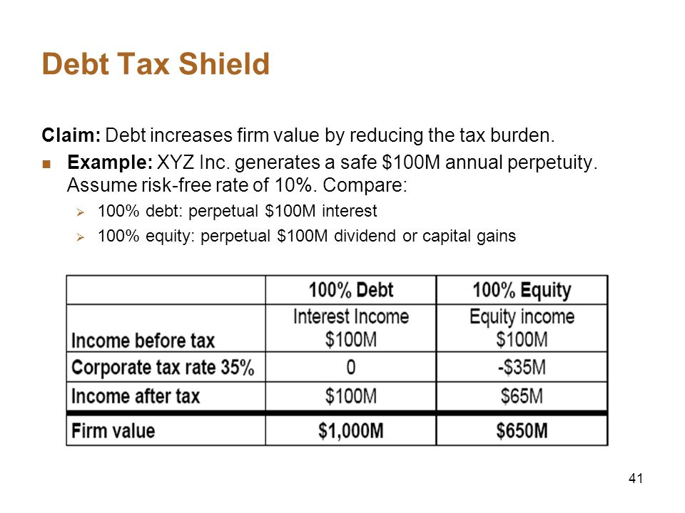41 Debt Tax Shield Claim: Debt increases firm value by reducing the tax burden. Example: XYZ Inc. generates a safe $100M annual perpetuity. Assume ris