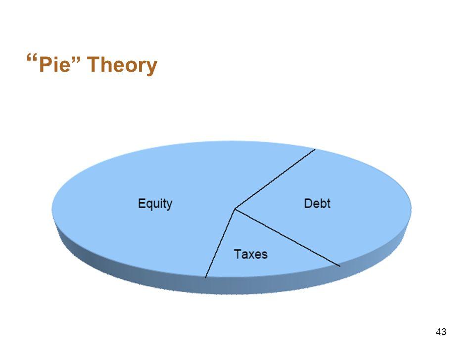 43 Pie Theory