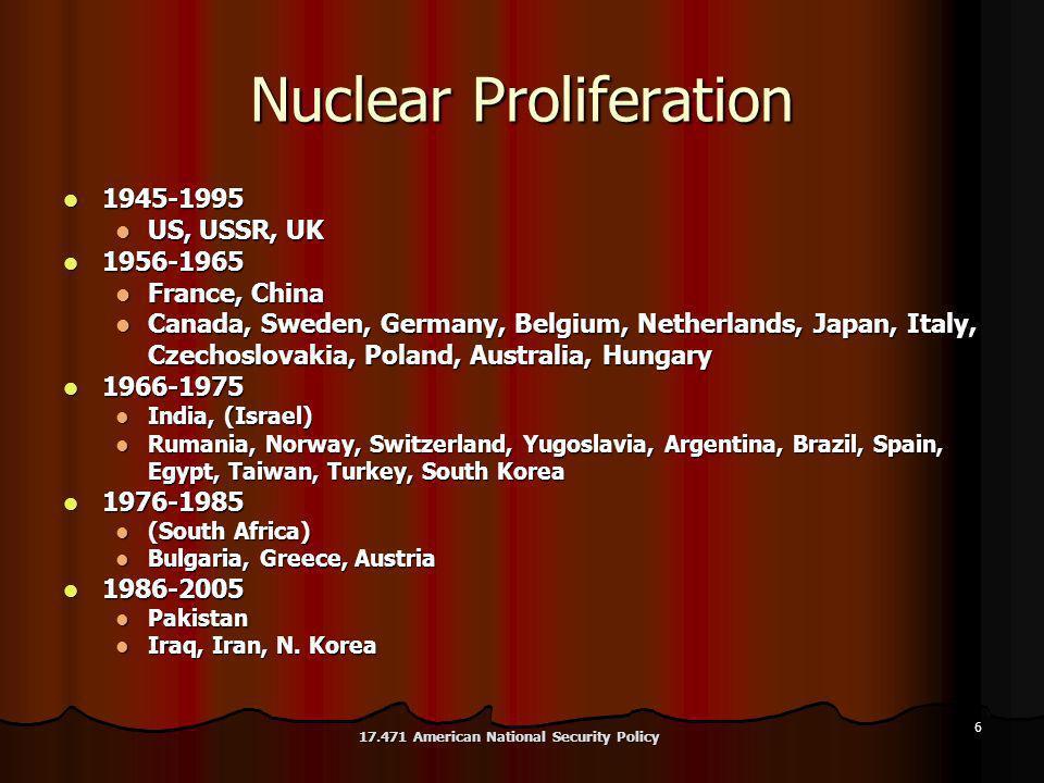 6 Nuclear Proliferation 1945-1995 1945-1995 US, USSR, UK US, USSR, UK 1956-1965 1956-1965 France, China France, China Canada, Sweden, Germany, Belgium, Netherlands, Japan, Italy, Canada, Sweden, Germany, Belgium, Netherlands, Japan, Italy, Czechoslovakia, Poland, Australia, Hungary 1966-1975 1966-1975 India, (Israel) India, (Israel) Rumania, Norway, Switzerland, Yugoslavia, Argentina, Brazil, Spain, Rumania, Norway, Switzerland, Yugoslavia, Argentina, Brazil, Spain, Egypt, Taiwan, Turkey, South Korea 1976-1985 1976-1985 (South Africa) (South Africa) Bulgaria, Greece, Austria Bulgaria, Greece, Austria 1986-2005 1986-2005 Pakistan Pakistan Iraq, Iran, N.