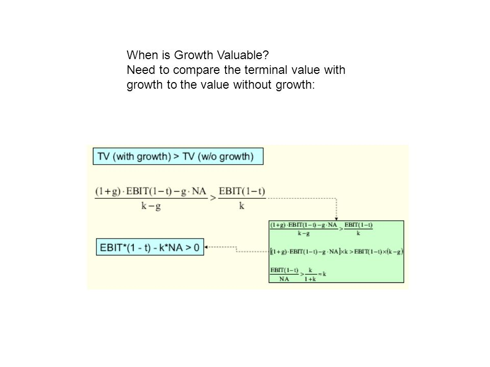 When is Growth Valuable? Need to compare the terminal value with growth to the value without growth: