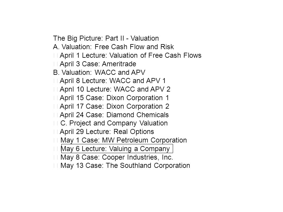 The Big Picture: Part II - Valuation A. Valuation: Free Cash Flow and Risk April 1 Lecture: Valuation of Free Cash Flows April 3 Case: Ameritrade B. V