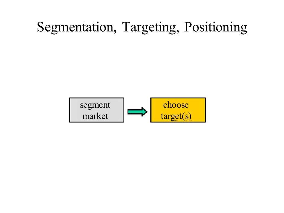 Segmentation, Targeting, Positioning segment market choose target(s)
