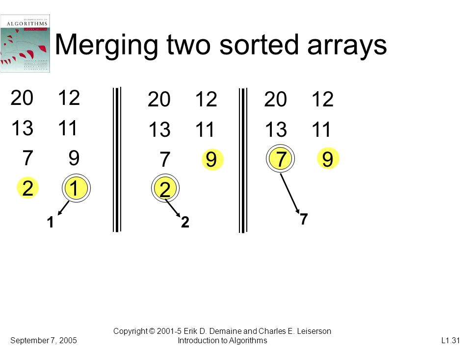 Copyright © 2001-5 Erik D. Demaine and Charles E. Leiserson Introduction to Algorithms September 7, 2005L1.31 Merging two sorted arrays 20 12 13 11 7