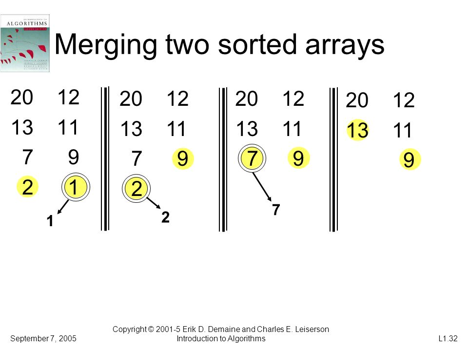 Copyright © 2001-5 Erik D. Demaine and Charles E. Leiserson Introduction to Algorithms September 7, 2005L1.32 Merging two sorted arrays 20 12 13 11 7