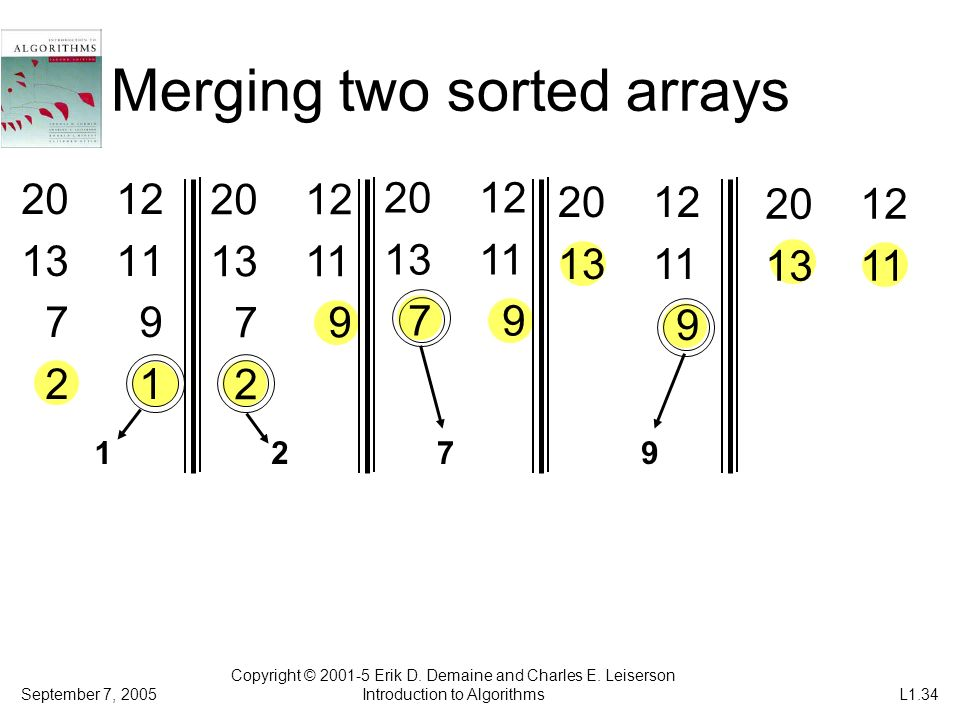 Copyright © 2001-5 Erik D. Demaine and Charles E. Leiserson Introduction to Algorithms September 7, 2005L1.34 Merging two sorted arrays 20 12 13 11 7