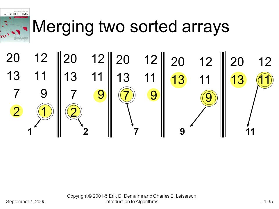 Copyright © 2001-5 Erik D. Demaine and Charles E. Leiserson Introduction to Algorithms September 7, 2005L1.35 Merging two sorted arrays 20 12 13 11 7