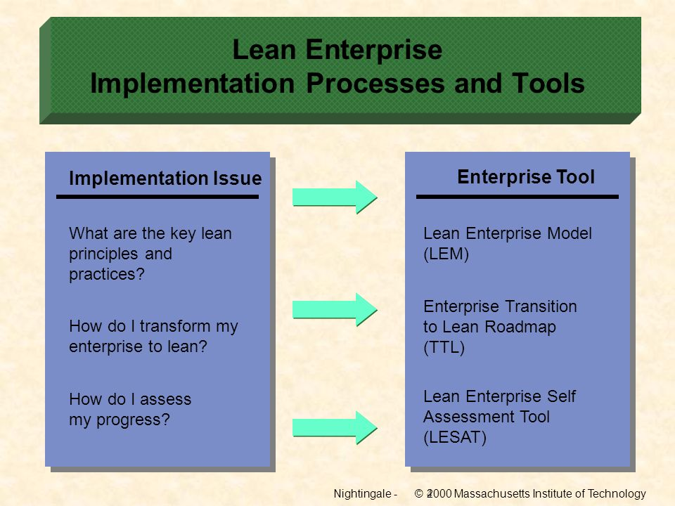 Nightingale - © 2000 Massachusetts Institute of Technology4 Lean Enterprise Implementation Processes and Tools Implementation Issue What are the key l