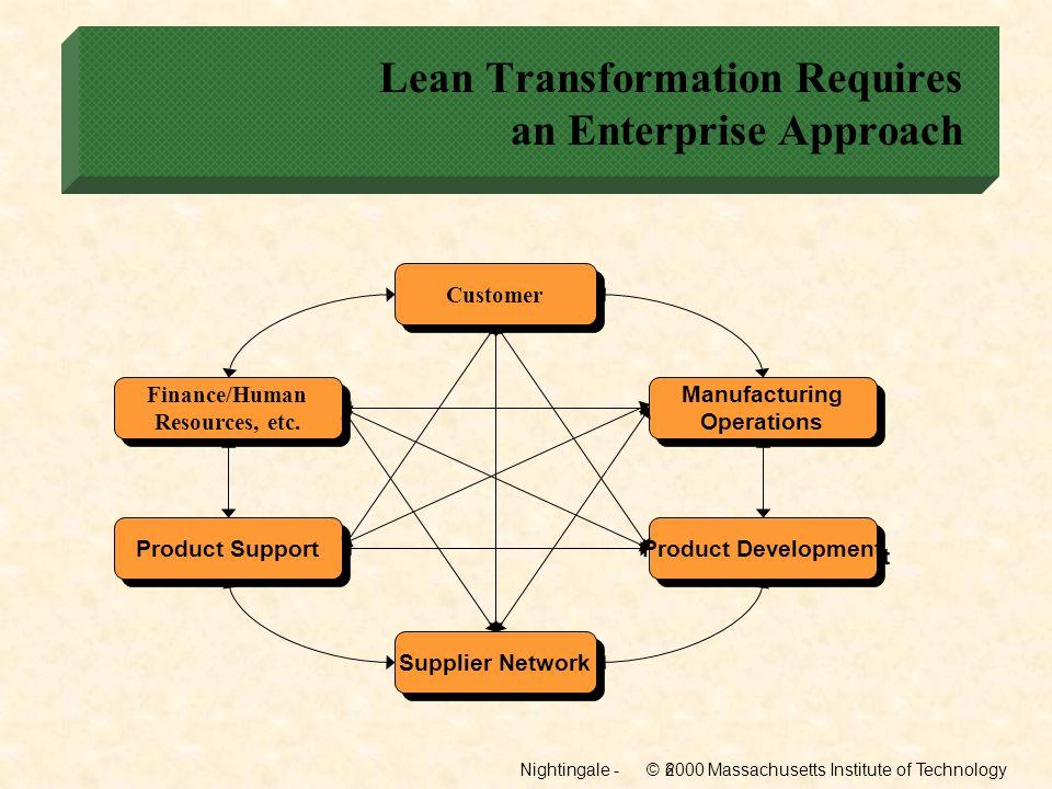 Nightingale - © 2000 Massachusetts Institute of Technology17 Focus on Continuous Improvement Monitor Lean Progress
