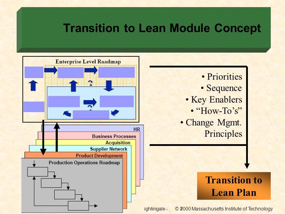 Nightingale - © 2000 Massachusetts Institute of Technology9 Enterprise Level Roadmap Conceptual Framework What is the Enterprise Level Transition-To-Lean Model .