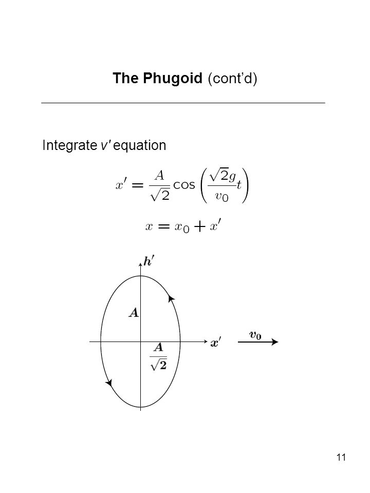 11 The Phugoid (contd) Integrate v equation