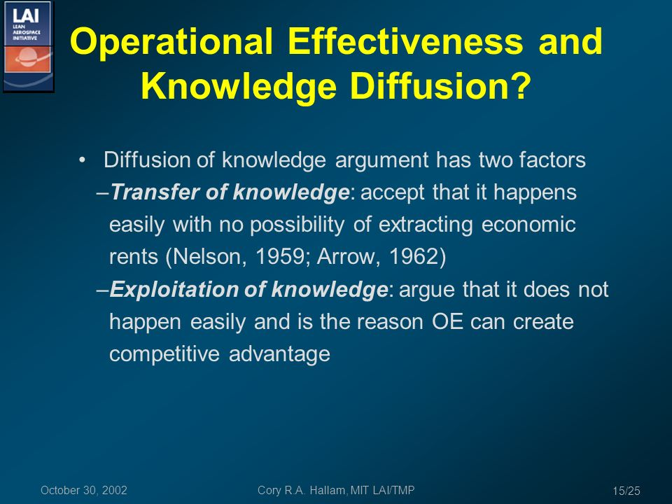 October 30, 2002Cory R.A. Hallam, MIT LAI/TMP Operational Effectiveness and Knowledge Diffusion.