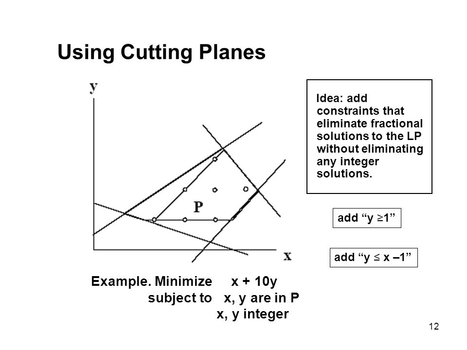 12 Using Cutting Planes Idea: add constraints that eliminate fractional solutions to the LP without eliminating any integer solutions.