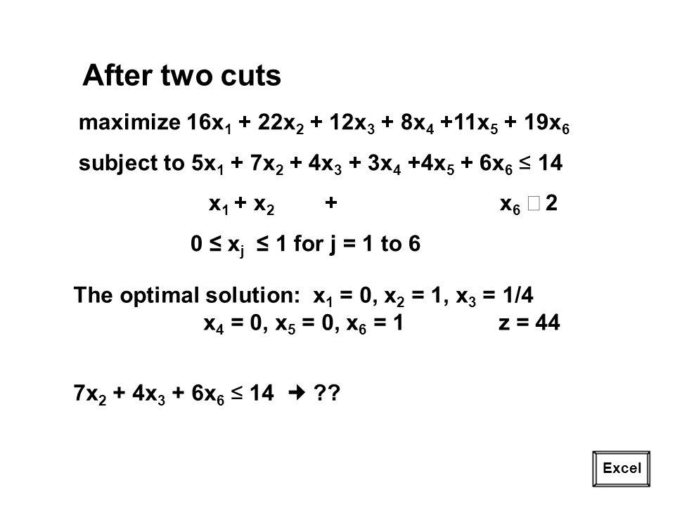 20 After two cuts maximize 16x 1 + 22x 2 + 12x 3 + 8x 4 +11x 5 + 19x 6 subject to 5x 1 + 7x 2 + 4x 3 + 3x 4 +4x 5 + 6x 6 14 x 1 + x 2 + x 6 2 0 x j 1 for j = 1 to 6 The optimal solution: x 1 = 0, x 2 = 1, x 3 = 1/4 x 4 = 0, x 5 = 0, x 6 = 1 z = 44 7x 2 + 4x 3 + 6x 6 14 ?.