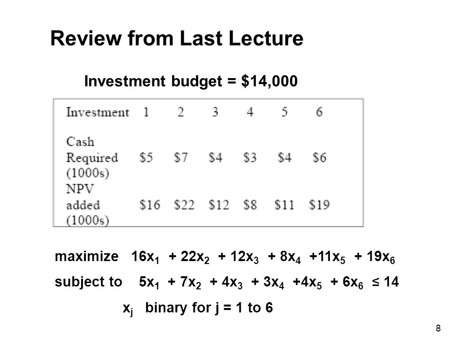 8 Review from Last Lecture Investment budget = $14,000 maximize 16x 1 + 22x 2 + 12x 3 + 8x 4 +11x 5 + 19x 6 subject to 5x 1 + 7x 2 + 4x 3 + 3x 4 +4x 5 + 6x 6 14 x j binary for j = 1 to 6