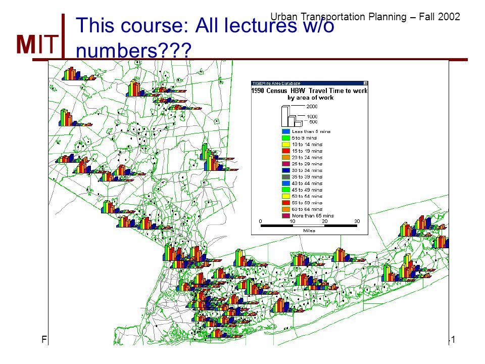 MIT Massachusetts Institute of Technology Urban Transportation Planning – Fall 2002 Fri Dec 641 This course: All lectures w/o numbers