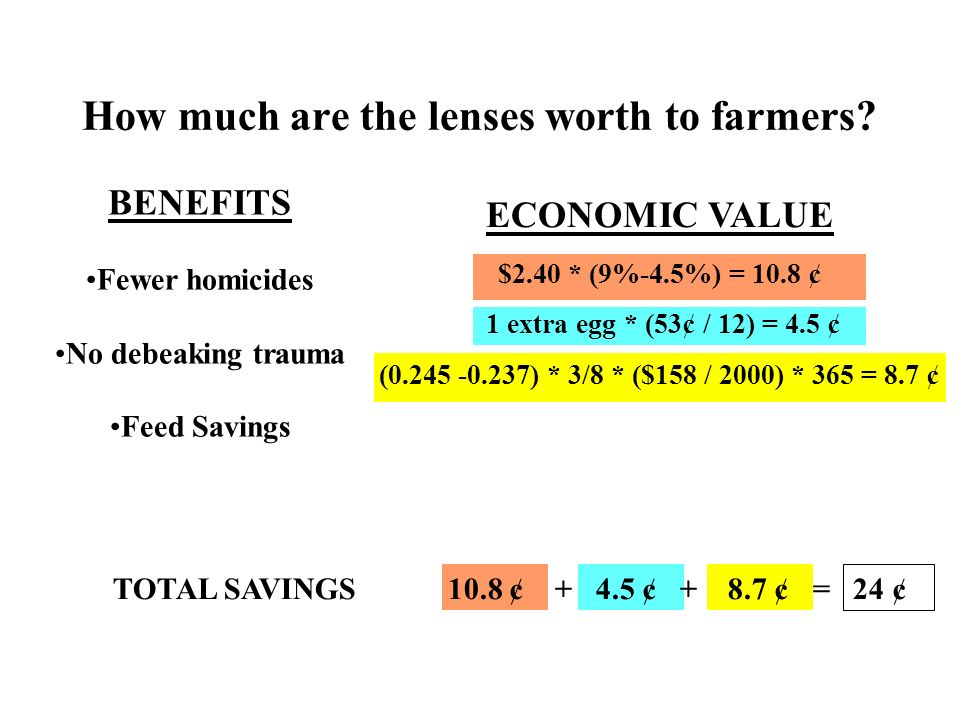 How much are the lenses worth to farmers.