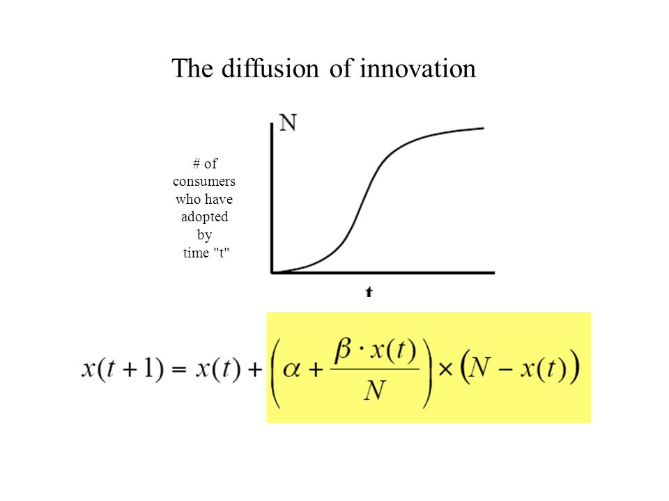 The diffusion of innovation # of consumers who have adopted by time t