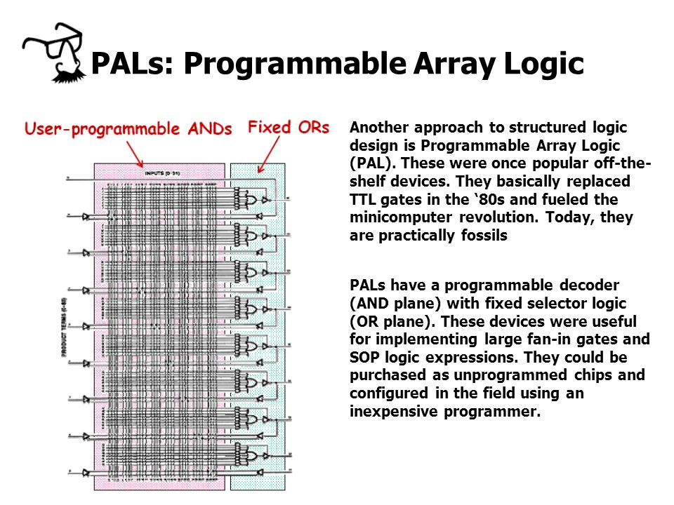 PALs: Programmable Array Logic Another approach to structured logic design is Programmable Array Logic (PAL). These were once popular off-the- shelf d