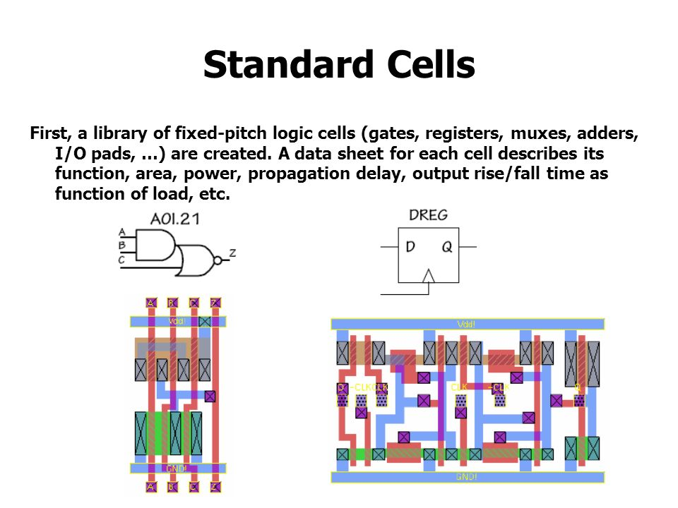 Standard Cells First, a library of fixed-pitch logic cells (gates, registers, muxes, adders, I/O pads, …) are created. A data sheet for each cell desc