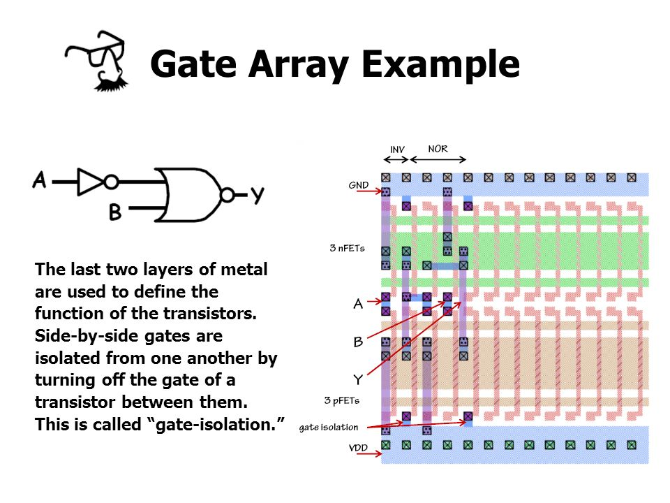 Gate Array Example The last two layers of metal are used to define the function of the transistors. Side-by-side gates are isolated from one another b