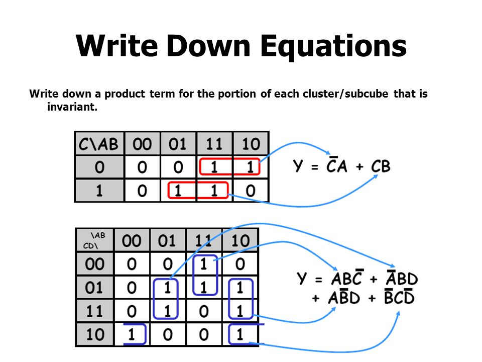 PALs: Programmable Array Logic Another approach to structured logic design is Programmable Array Logic (PAL).