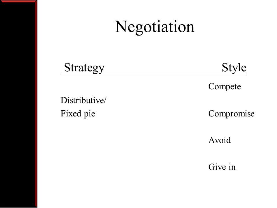 BATNA Best Alternative to a Negotiated Agreement