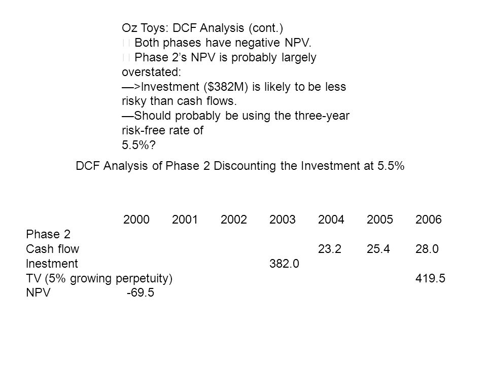 Oz Toys: DCF Analysis (cont.) Both phases have negative NPV. Phase 2s NPV is probably largely overstated: >lnvestment ($382M) is likely to be less ris