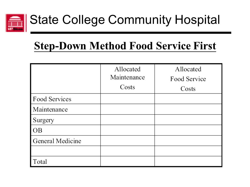 State College Community Hospital Step-Down Method Food Service First