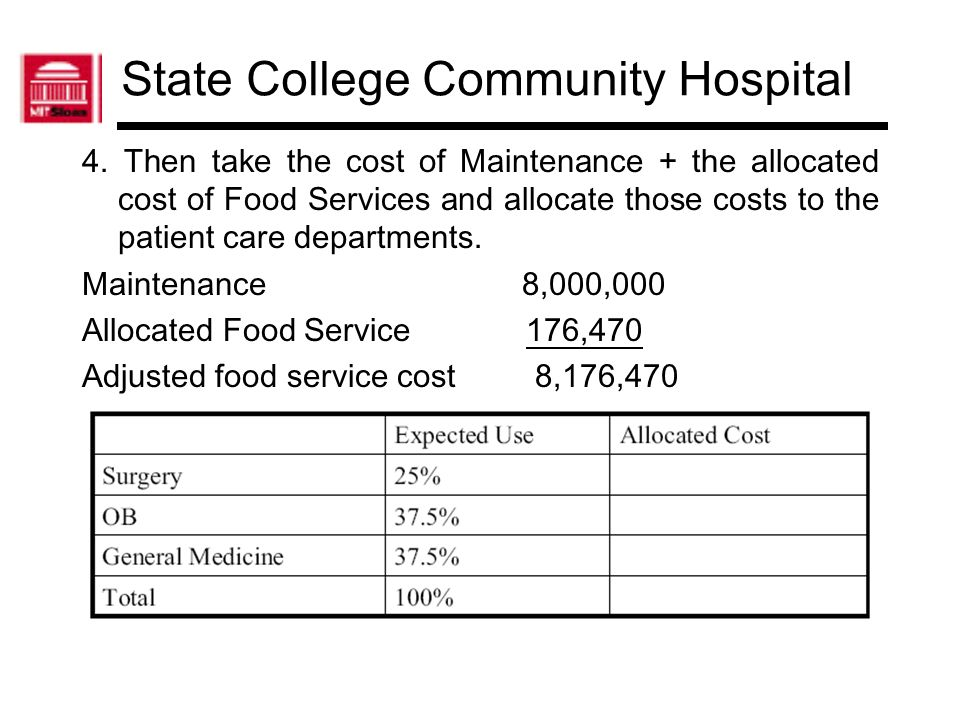 State College Community Hospital 4. Then take the cost of Maintenance + the allocated cost of Food Services and allocate those costs to the patient ca