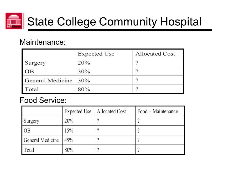State College Community Hospital Maintenance: Food Service: