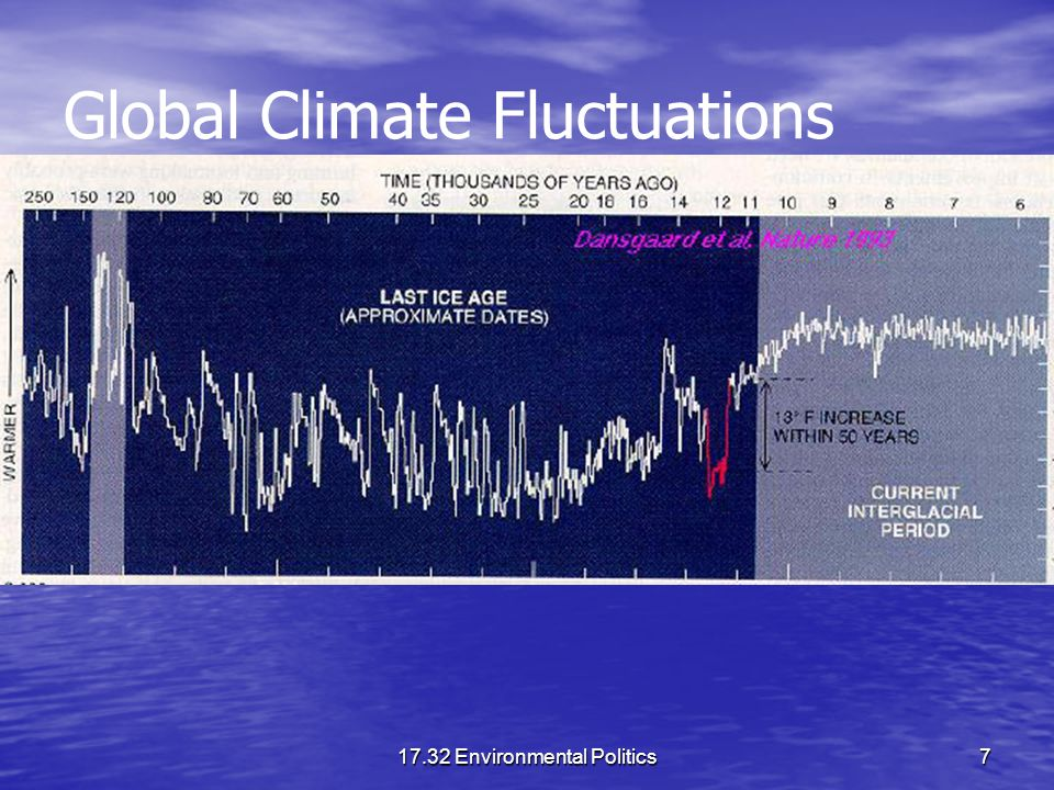 17.32 Environmental Politics7 Global Climate Fluctuations