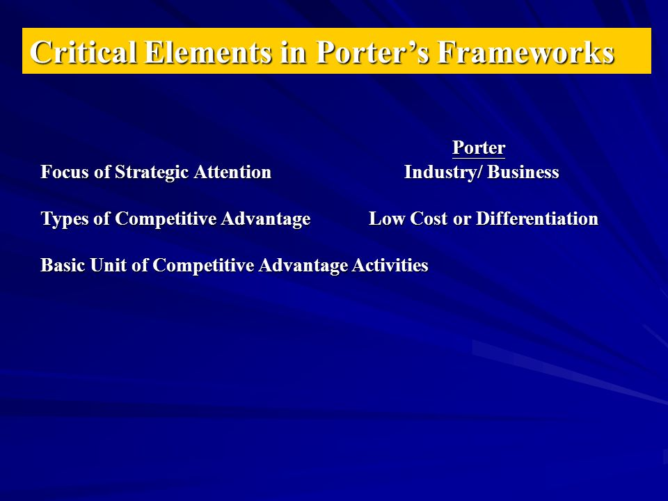 Critical Elements in Porters Frameworks Porter Porter Focus of Strategic Attention Industry/ Business Types of Competitive Advantage Low Cost or Diffe