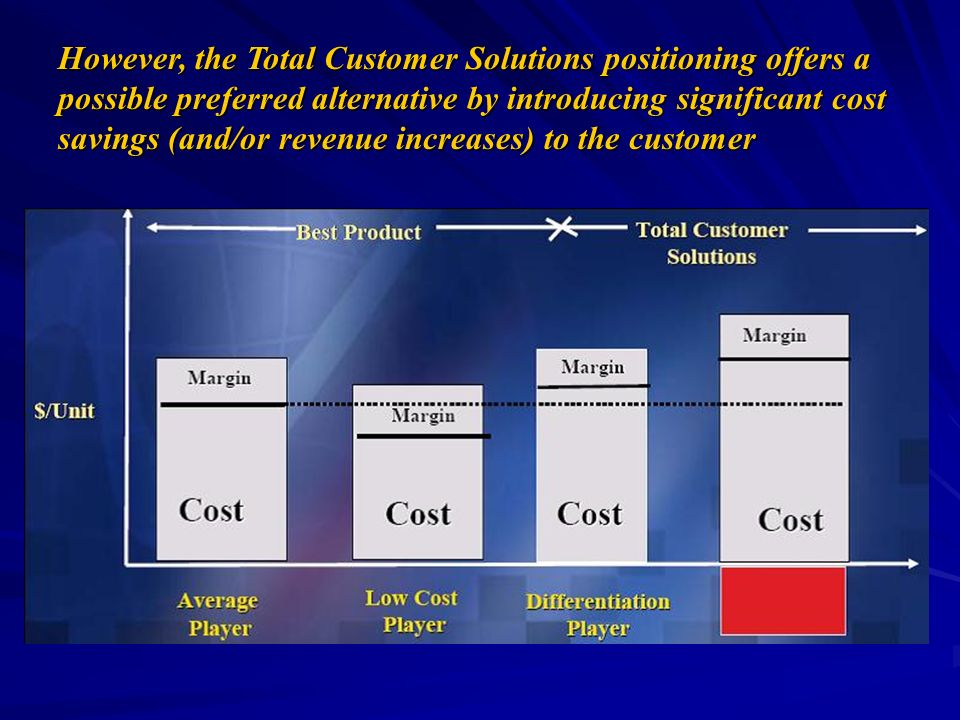 However, the Total Customer Solutions positioning offers a possible preferred alternative by introducing significant cost savings (and/or revenue incr