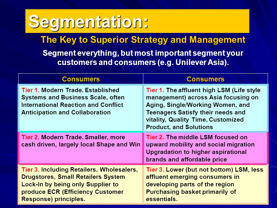 Segmentation: The Key to Superior Strategy and Management Segment everything, but most important segment your customers and consumers (e.g.