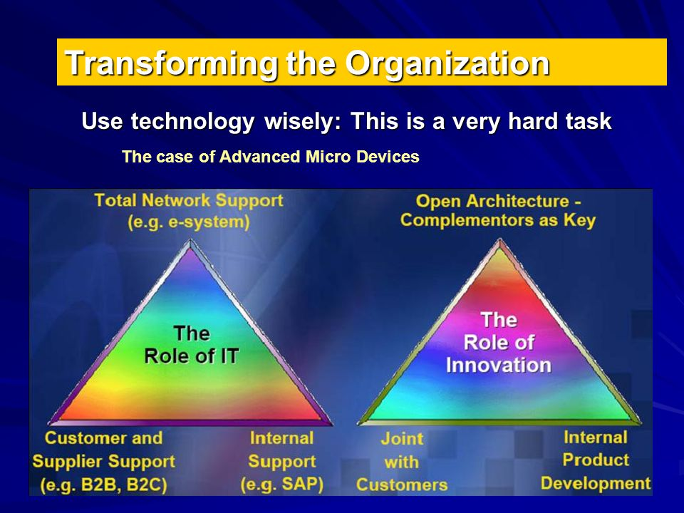 Transforming the Organization Use technology wisely: This is a very hard task The case of Advanced Micro Devices