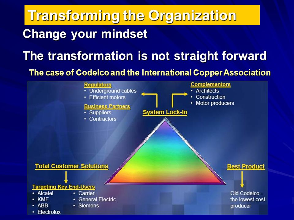 Transforming the Organization Change your mindset The transformation is not straight forward The case of Codelco and the International Copper Association