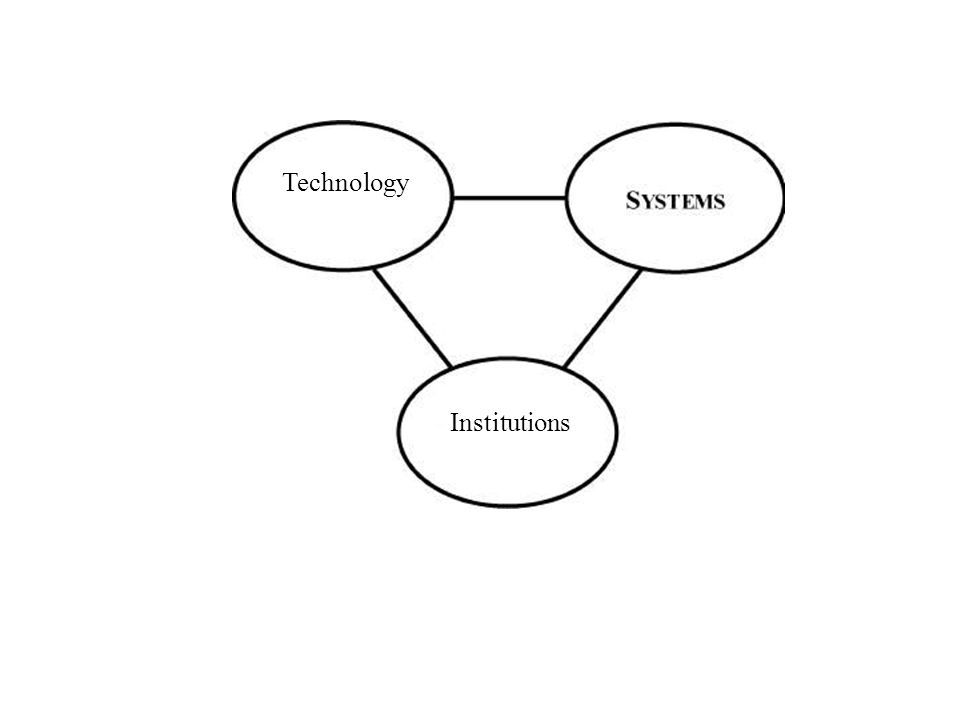 Technology Institutions