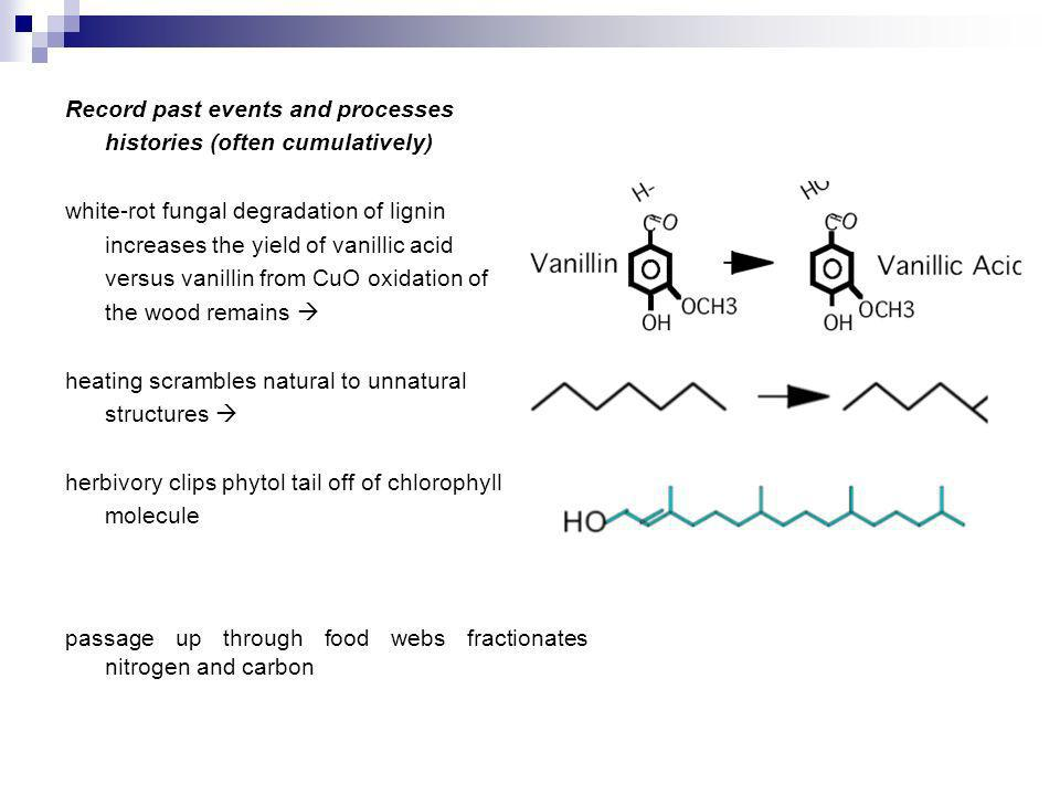 Characteristics of Biological MarkerCompounds – Optical Isomerism CCH3HCOOHCH3CHHOOCH2NNH2L alanineD alanine The D- and L-enantiomers of alanine are mirror image structures that cannot be superimposed.