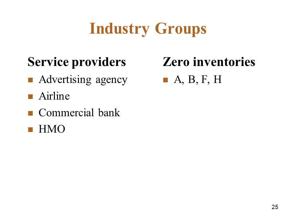 25 Industry Groups Service providers Advertising agency Airline Commercial bank HMO Zero inventories A, B, F, H