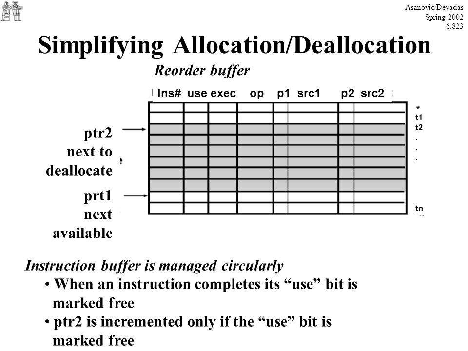 Simplifying Allocation/Deallocation Asanovic/Devadas Spring 2002 6.823 Reorder buffer ptr2 next to deallocate prt1 next available Instruction buffer i