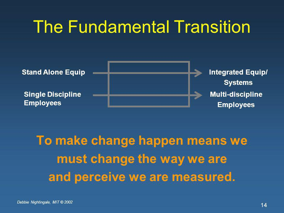 Debbie Nightingale, MIT © 2002 14 The Fundamental Transition To make change happen means we must change the way we are and perceive we are measured.