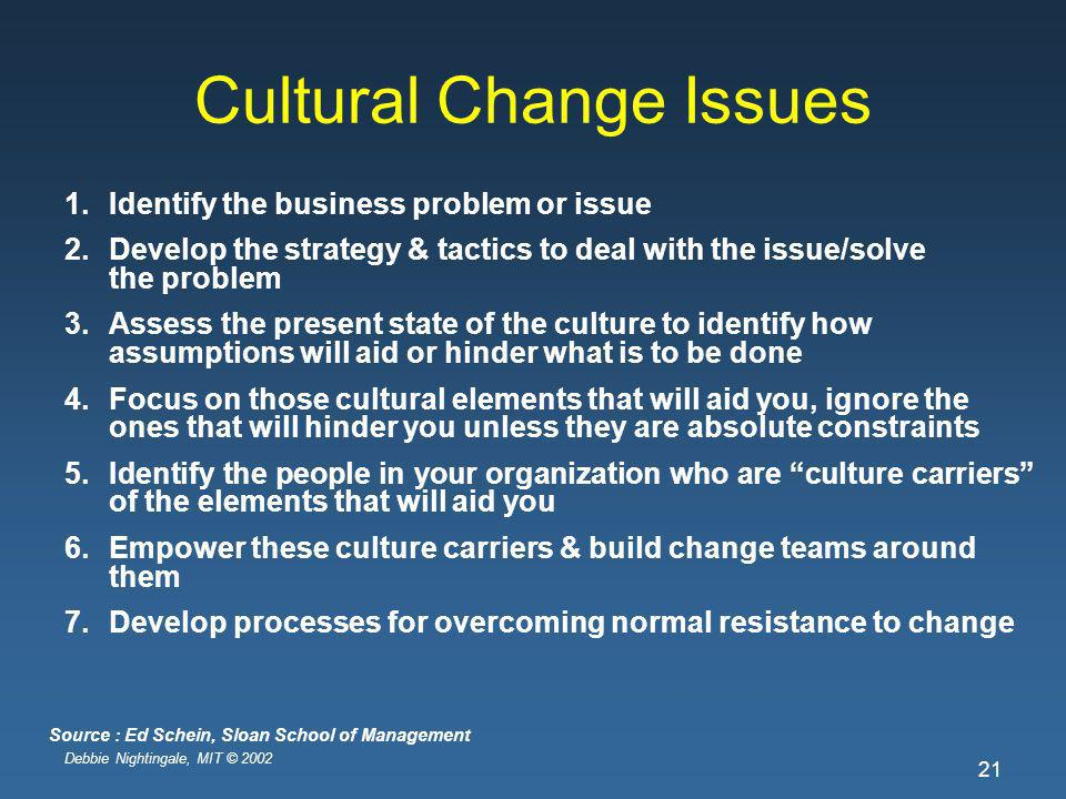 Debbie Nightingale, MIT © 2002 21 Cultural Change Issues 1.Identify the business problem or issue 2.Develop the strategy & tactics to deal with the issue/solve the problem 3.Assess the present state of the culture to identify how assumptions will aid or hinder what is to be done 4.Focus on those cultural elements that will aid you, ignore the ones that will hinder you unless they are absolute constraints 5.Identify the people in your organization who are culture carriers of the elements that will aid you 6.Empower these culture carriers & build change teams around them 7.Develop processes for overcoming normal resistance to change Source : Ed Schein, Sloan School of Management